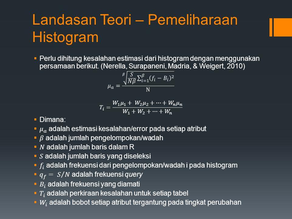 Landasan Teori – Pemeliharaan Histogram