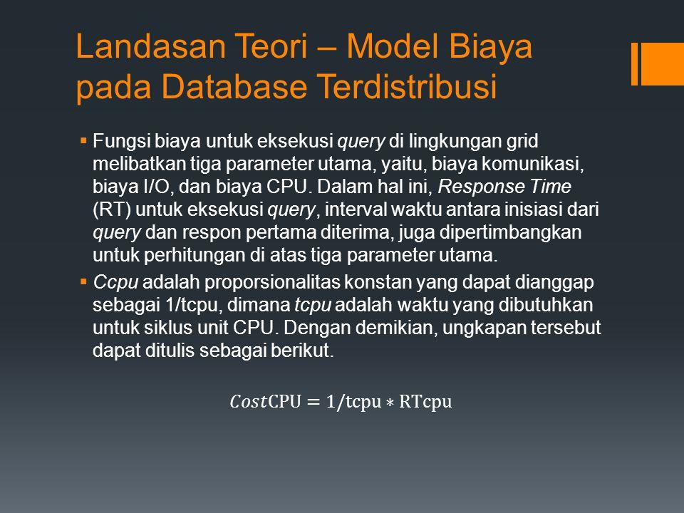 Landasan Teori – Model Biaya pada Database Terdistribusi