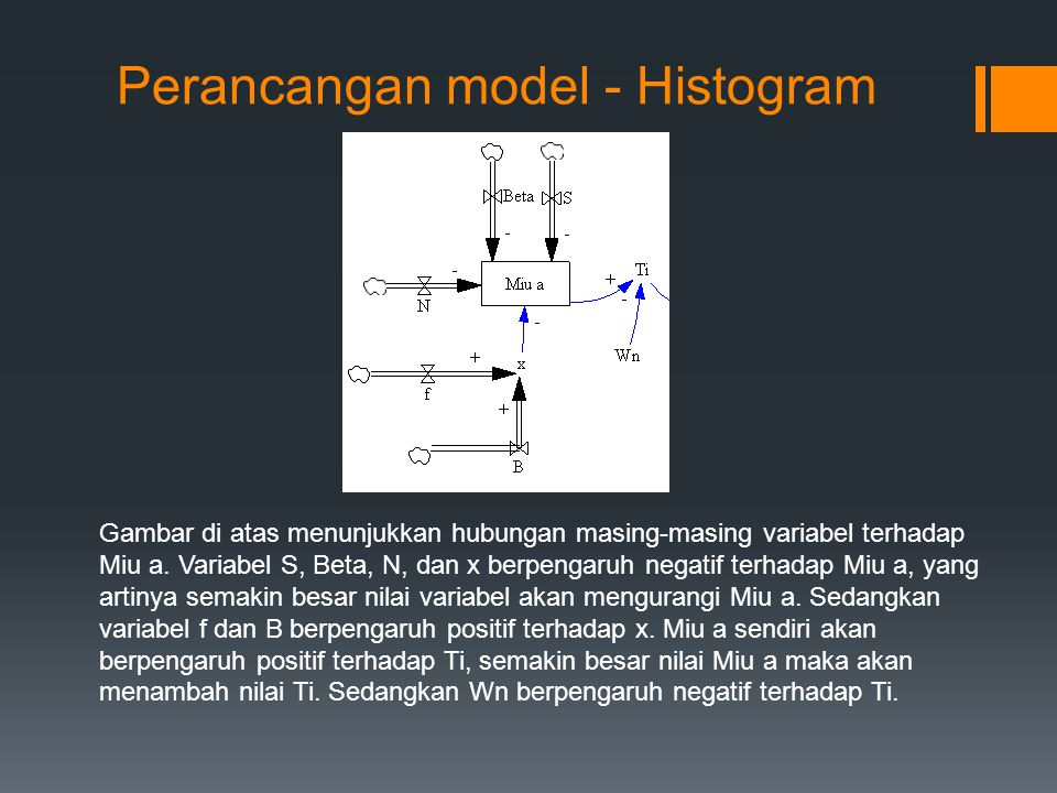 Perancangan model - Histogram Gambar di atas menunjukkan hubungan masing-masing variabel terhadap Miu a. Variabel S, Beta, N, dan x berpengaruh negati