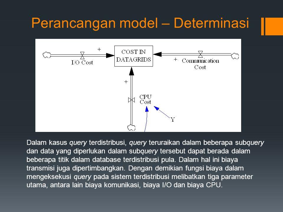 Perancangan model – Determinasi Dalam kasus query terdistribusi, query teruraikan dalam beberapa subquery dan data yang diperlukan dalam subquery ters