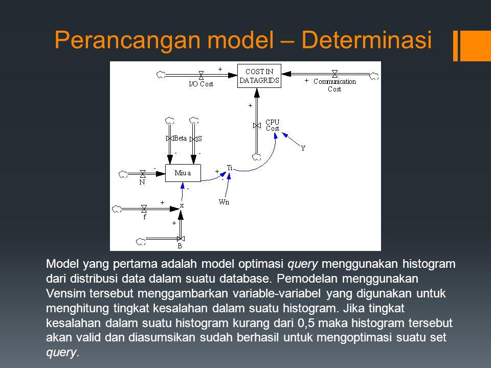 Perancangan model – Determinasi Model yang pertama adalah model optimasi query menggunakan histogram dari distribusi data dalam suatu database. Pemode
