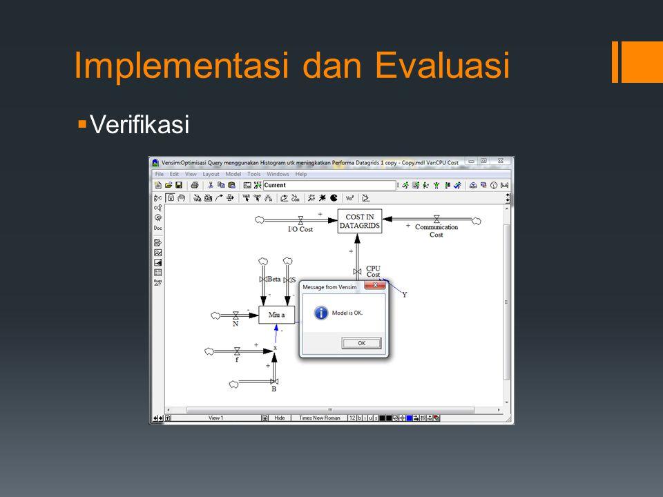 Implementasi dan Evaluasi  Verifikasi