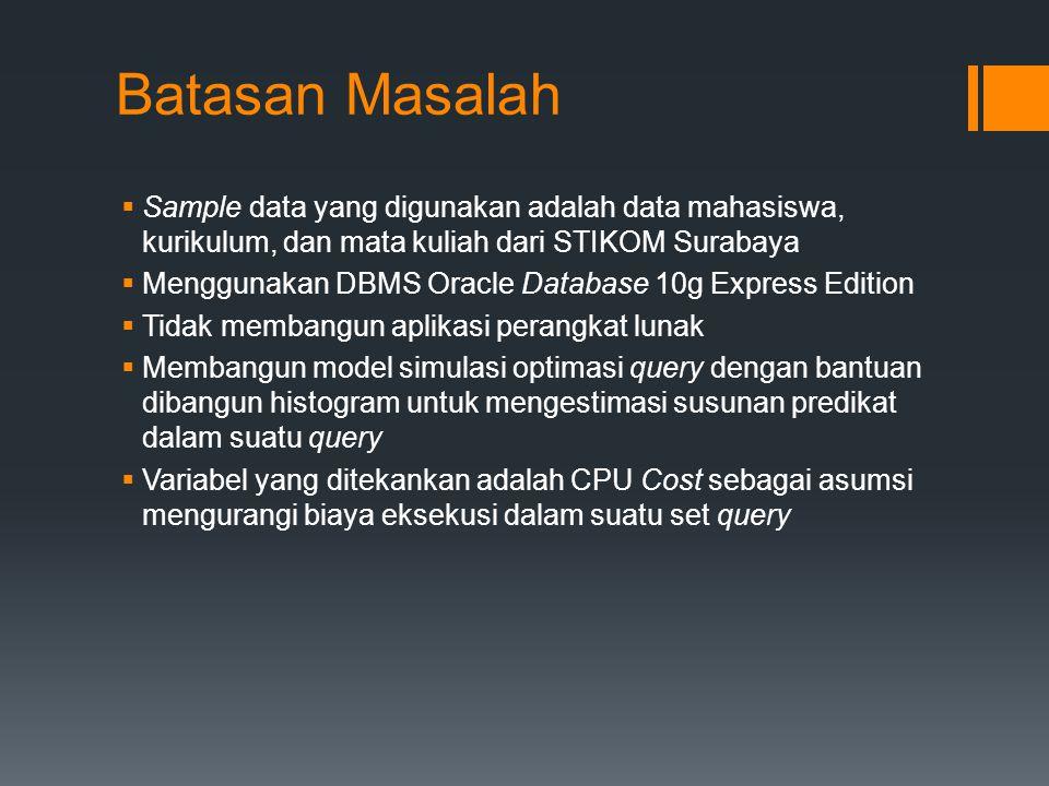Batasan Masalah  Sample data yang digunakan adalah data mahasiswa, kurikulum, dan mata kuliah dari STIKOM Surabaya  Menggunakan DBMS Oracle Database