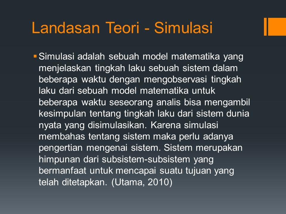 Landasan Teori - Simulasi  Simulasi adalah sebuah model matematika yang menjelaskan tingkah laku sebuah sistem dalam beberapa waktu dengan mengobserv
