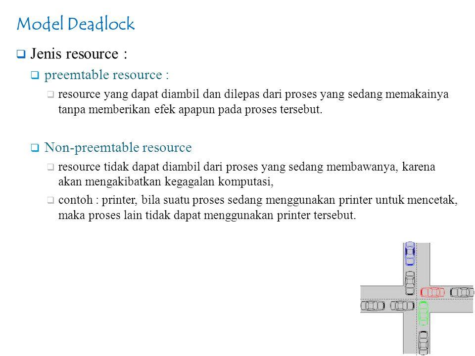 Model Deadlock  Jenis resource :  preemtable resource :  resource yang dapat diambil dan dilepas dari proses yang sedang memakainya tanpa memberika