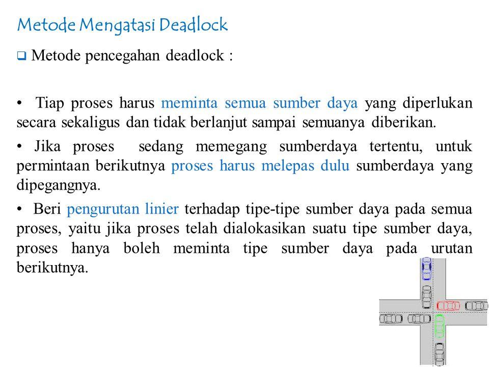 Metode Mengatasi Deadlock  Metode pencegahan deadlock : Tiap proses harus meminta semua sumber daya yang diperlukan secara sekaligus dan tidak berlan