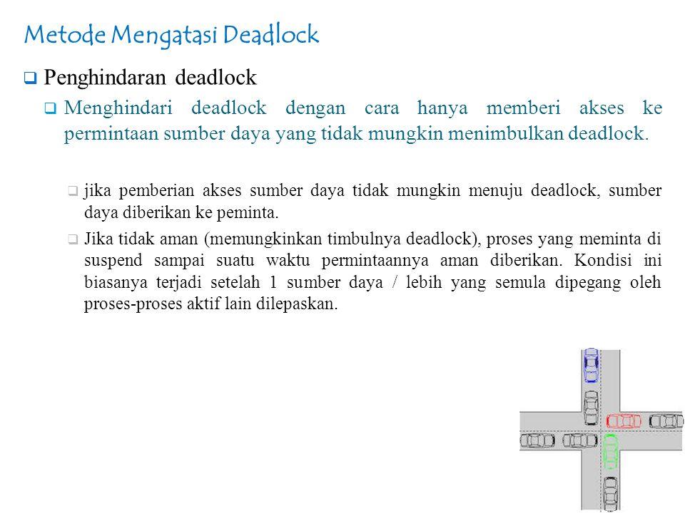 Metode Mengatasi Deadlock  Penghindaran deadlock  Menghindari deadlock dengan cara hanya memberi akses ke permintaan sumber daya yang tidak mungkin