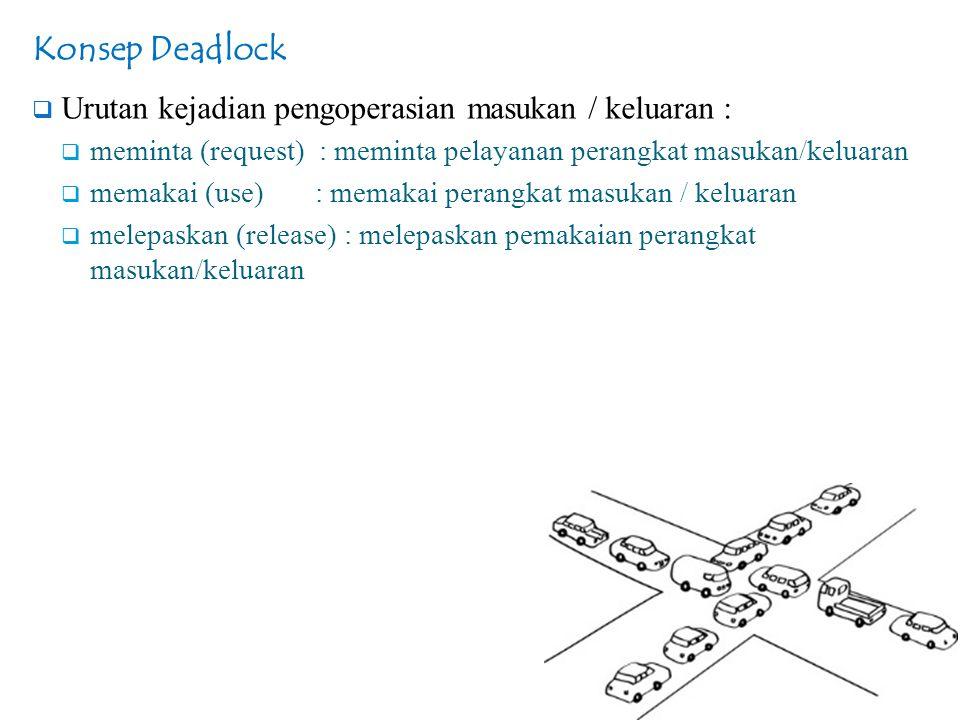 Konsep Deadlock  Urutan kejadian pengoperasian masukan / keluaran :  meminta (request) : meminta pelayanan perangkat masukan/keluaran  memakai (use