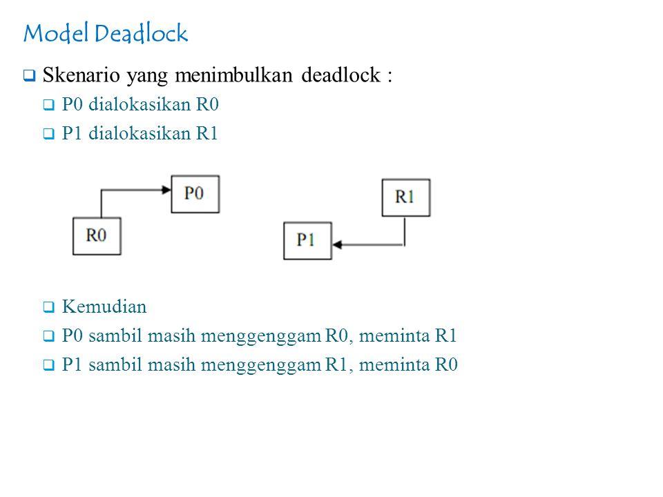 Model Deadlock  Skenario yang menimbulkan deadlock :  P0 dialokasikan R0  P1 dialokasikan R1  Kemudian  P0 sambil masih menggenggam R0, meminta R
