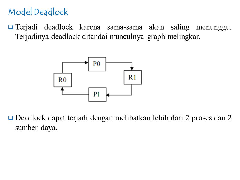Model Deadlock  Syarat terjadinya deadlock : 1.mutual exclusion (mutual exclusion conditional) 2.