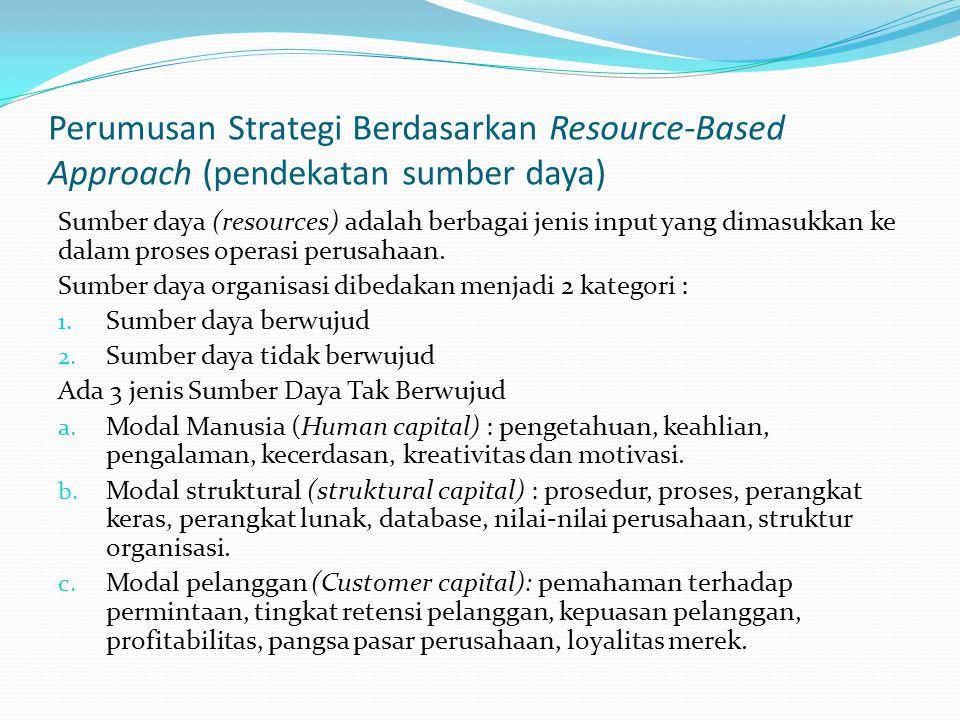 Perumusan Strategi Berdasarkan Resource-Based Approach (pendekatan sumber daya) Sumber daya (resources) adalah berbagai jenis input yang dimasukkan ke
