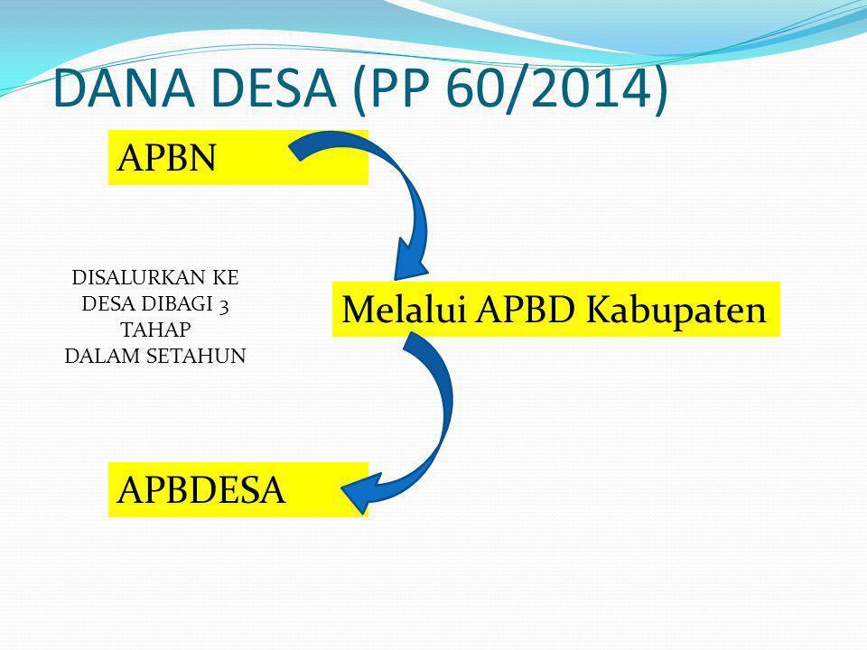 DANA DESA (PP 60/2014) APBN Melalui APBD Kabupaten APBDESA DISALURKAN KE DESA DIBAGI 3 TAHAP DALAM SETAHUN