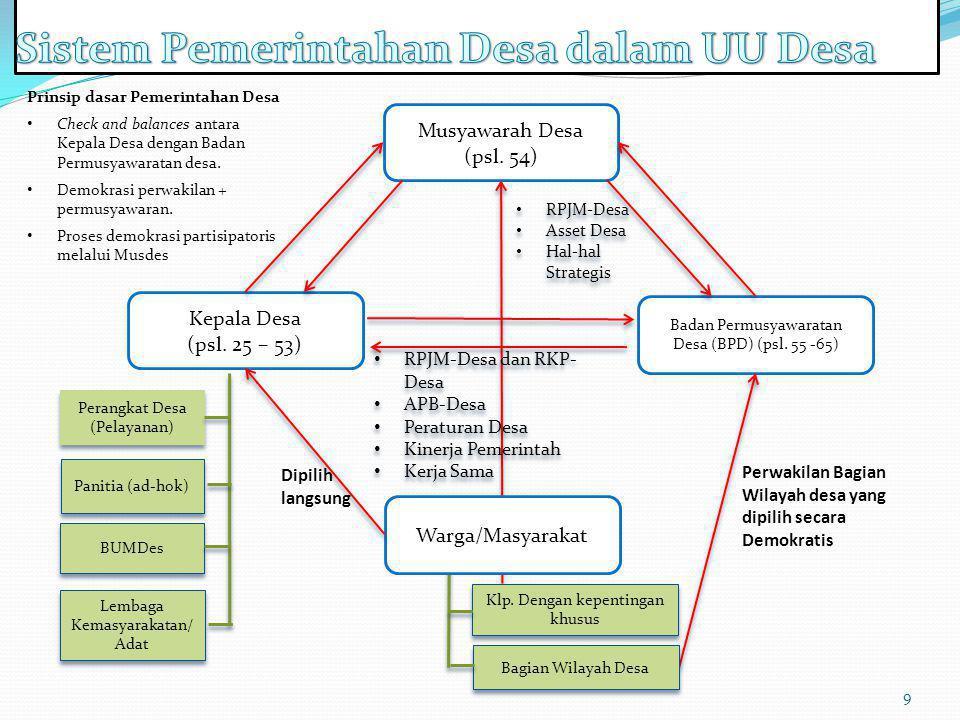 9 Musyawarah Desa (psl. 54) Kepala Desa (psl. 25 – 53) Badan Permusyawaratan Desa (BPD) (psl. 55 -65) Warga/Masyarakat Perangkat Desa (Pelayanan) Pani