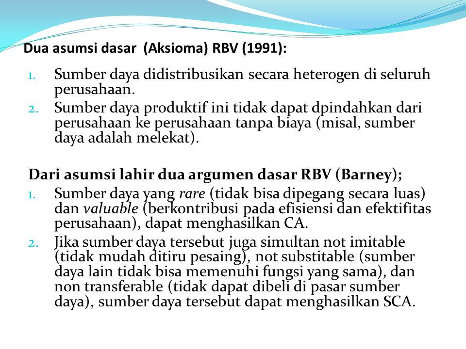 Dua asumsi dasar (Aksioma) RBV (1991): 1. Sumber daya didistribusikan secara heterogen di seluruh perusahaan. 2. Sumber daya produktif ini tidak dapat
