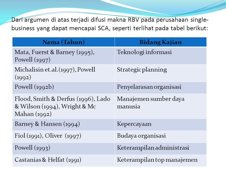 Dari argumen di atas terjadi difusi makna RBV pada perusahaan single- business yang dapat mencapai SCA, seperti terlihat pada tabel berikut: Nama (Tah