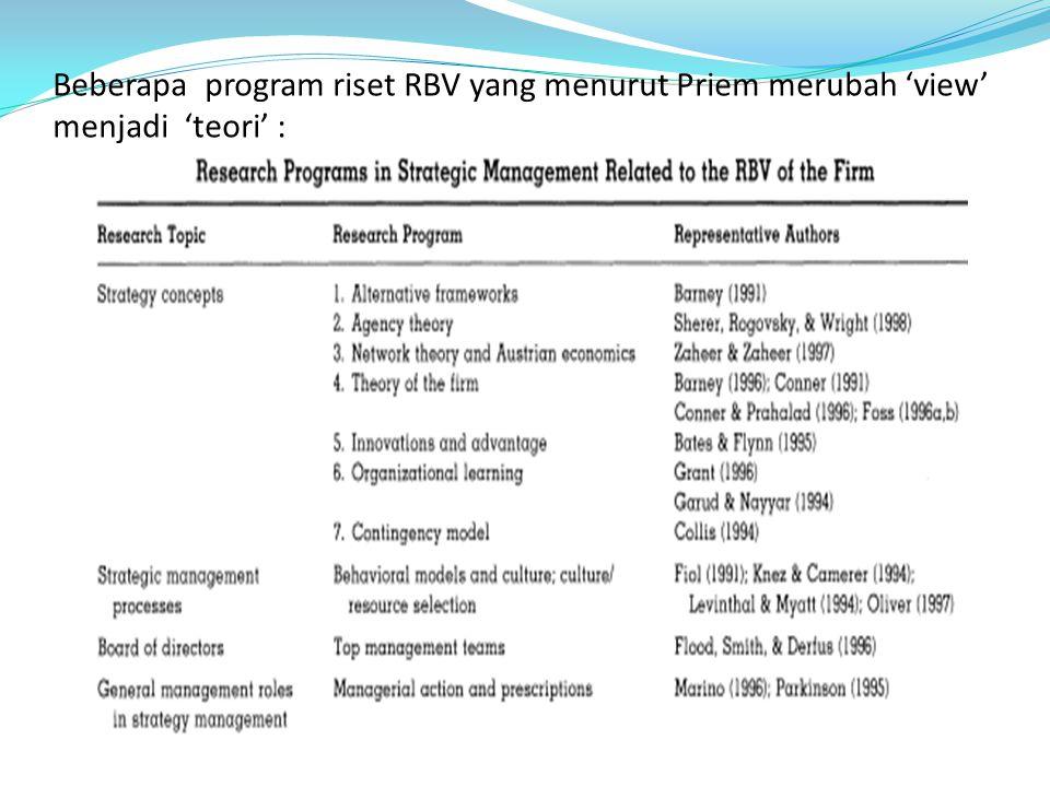 Beberapa program riset RBV yang menurut Priem merubah 'view' menjadi 'teori' :
