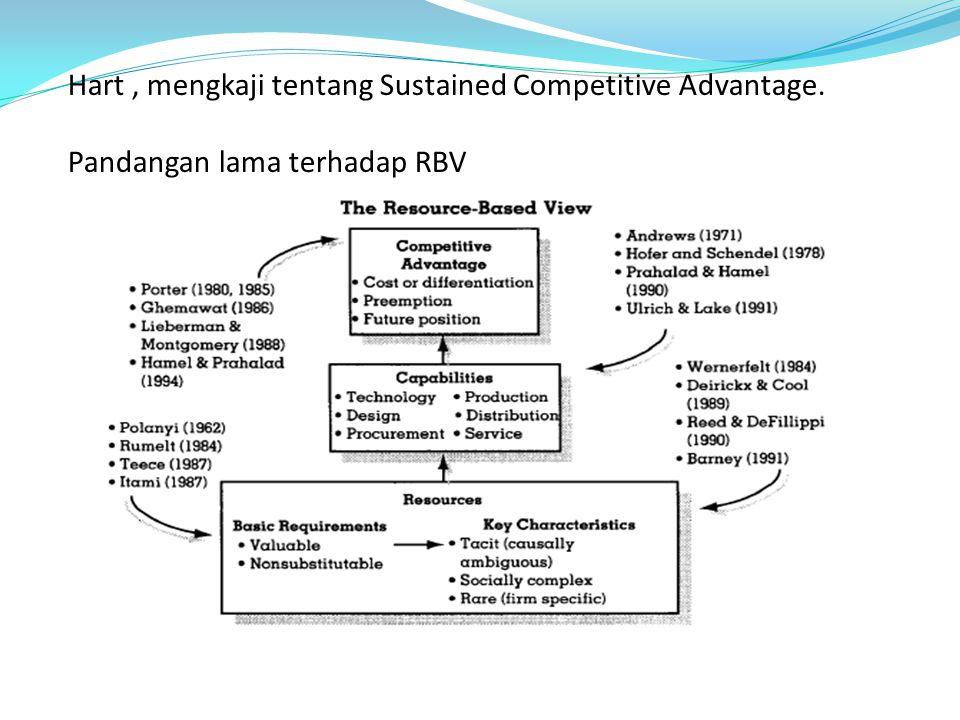 Hart, mengkaji tentang Sustained Competitive Advantage. Pandangan lama terhadap RBV