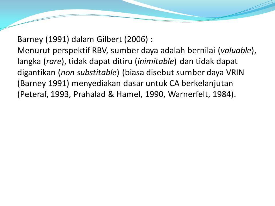 Barney (1991) dalam Gilbert (2006) : Menurut perspektif RBV, sumber daya adalah bernilai (valuable), langka (rare), tidak dapat ditiru (inimitable) da