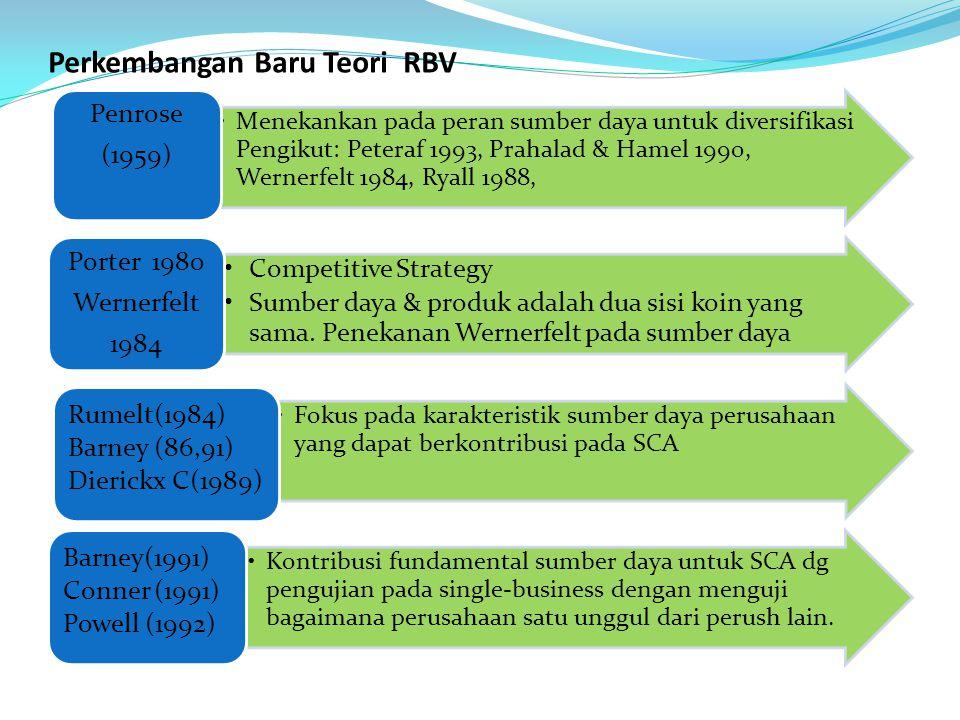 Adakah RBV cocok untuk penelitian strategi.