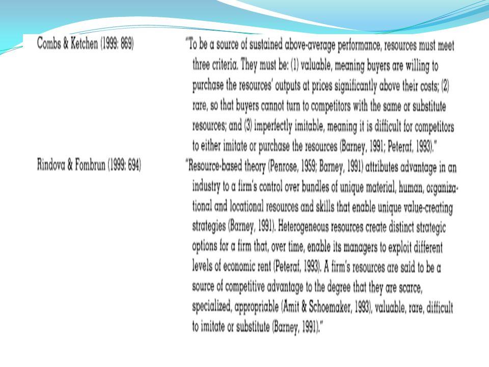 Dua asumsi dasar (Aksioma) RBV (1991): 1.
