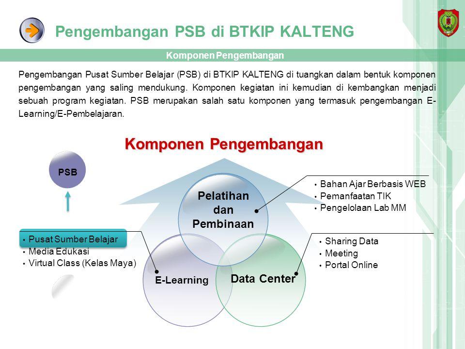 Pengembangan PSB di BTKIP KALTENG Komponen Pengembangan Pengembangan Pusat Sumber Belajar (PSB) di BTKIP KALTENG di tuangkan dalam bentuk komponen pen