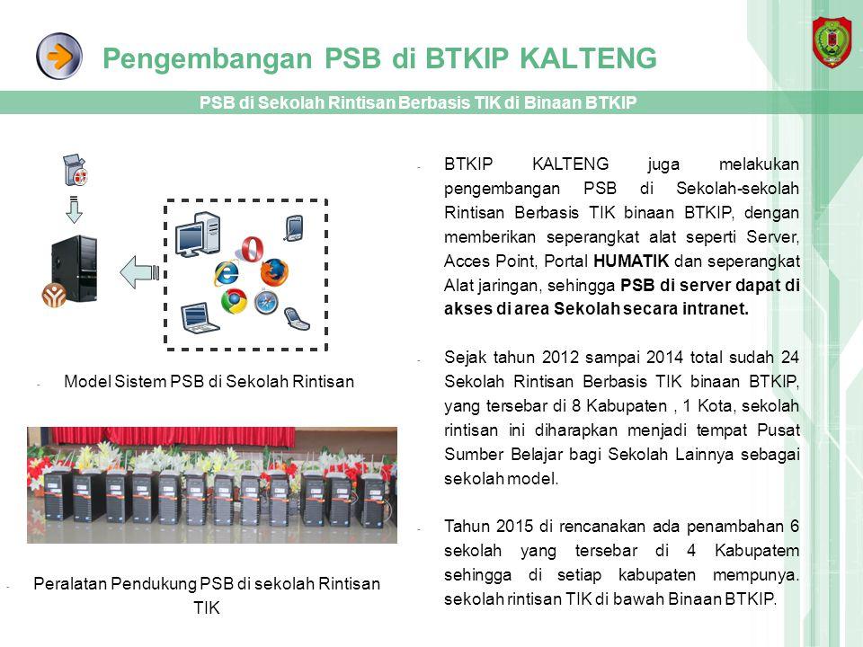 Pengembangan PSB di BTKIP KALTENG PSB di Sekolah Rintisan Berbasis TIK di Binaan BTKIP KALTENG Koneksi Internet - BTKIP KALTENG juga melakukan pengemb