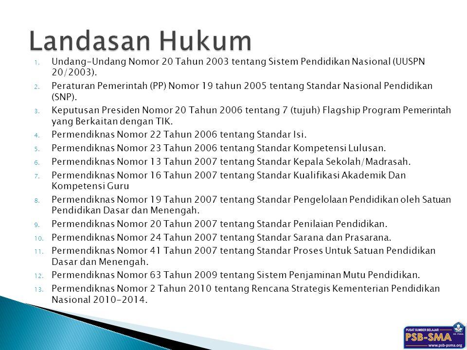 1. Undang-Undang Nomor 20 Tahun 2003 tentang Sistem Pendidikan Nasional (UUSPN 20/2003). 2. Peraturan Pemerintah (PP) Nomor 19 tahun 2005 tentang Stan
