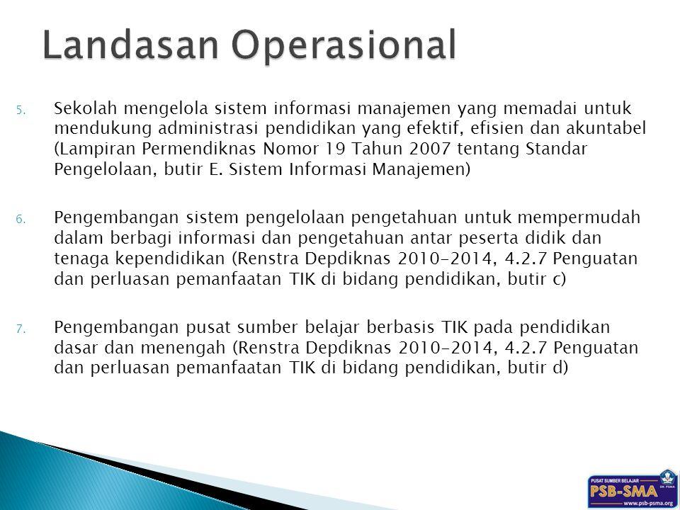 5. Sekolah mengelola sistem informasi manajemen yang memadai untuk mendukung administrasi pendidikan yang efektif, efisien dan akuntabel (Lampiran Per