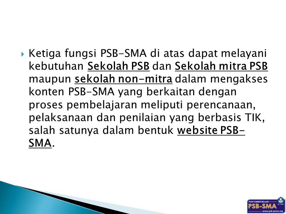  Ketiga fungsi PSB-SMA di atas dapat melayani kebutuhan Sekolah PSB dan Sekolah mitra PSB maupun sekolah non-mitra dalam mengakses konten PSB-SMA yan