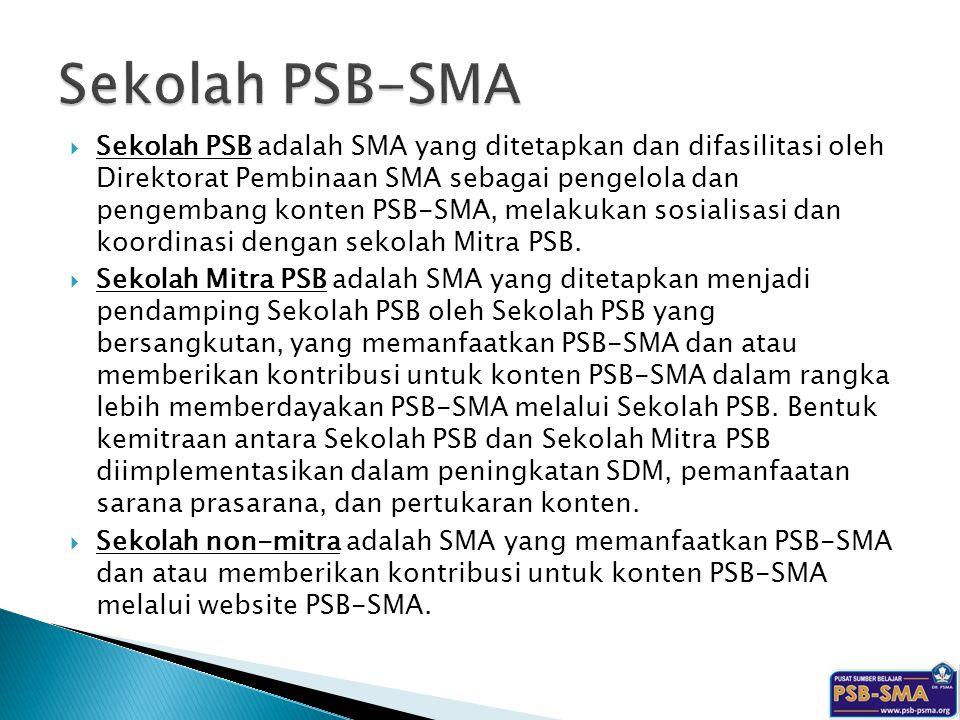  Sekolah PSB adalah SMA yang ditetapkan dan difasilitasi oleh Direktorat Pembinaan SMA sebagai pengelola dan pengembang konten PSB-SMA, melakukan sos