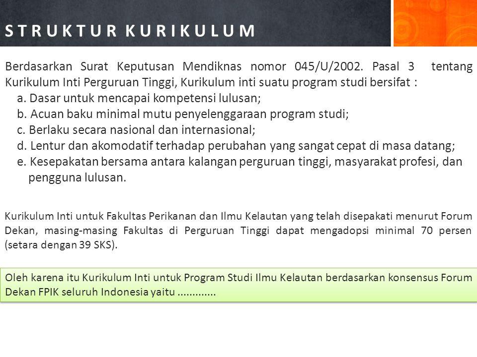 S T R U K T U R K U R I K U L U M Berdasarkan Surat Keputusan Mendiknas nomor 045/U/2002.