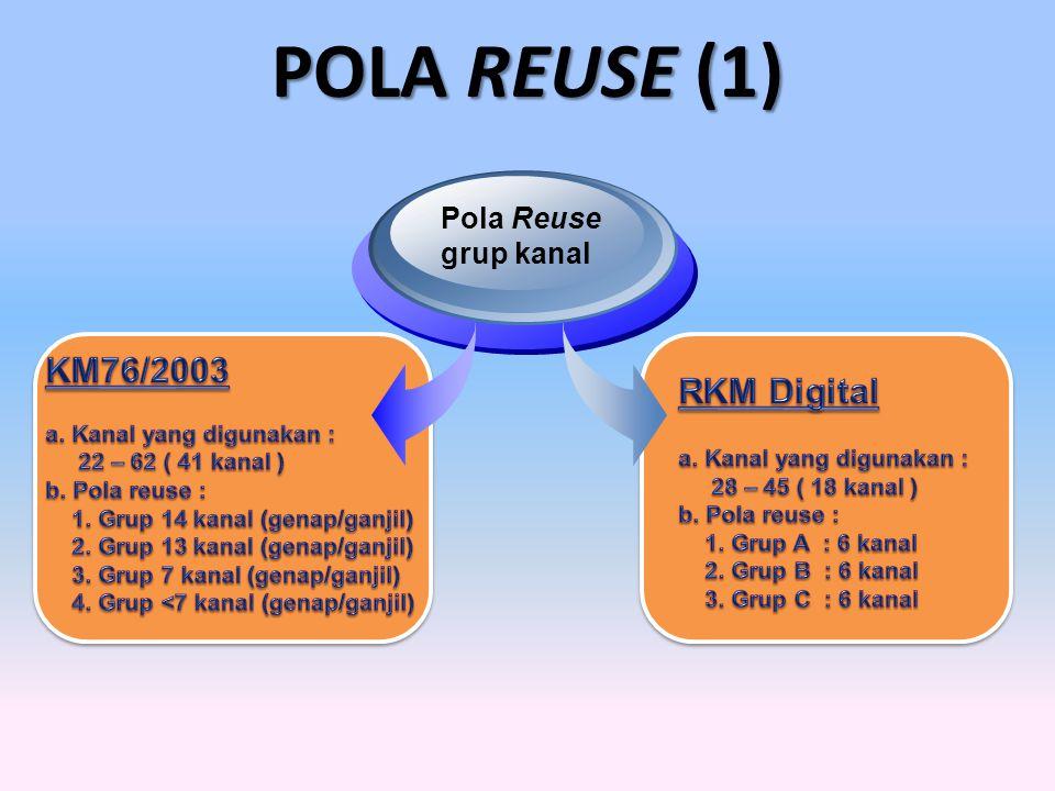 POLA REUSE (1) Pola Reuse grup kanal