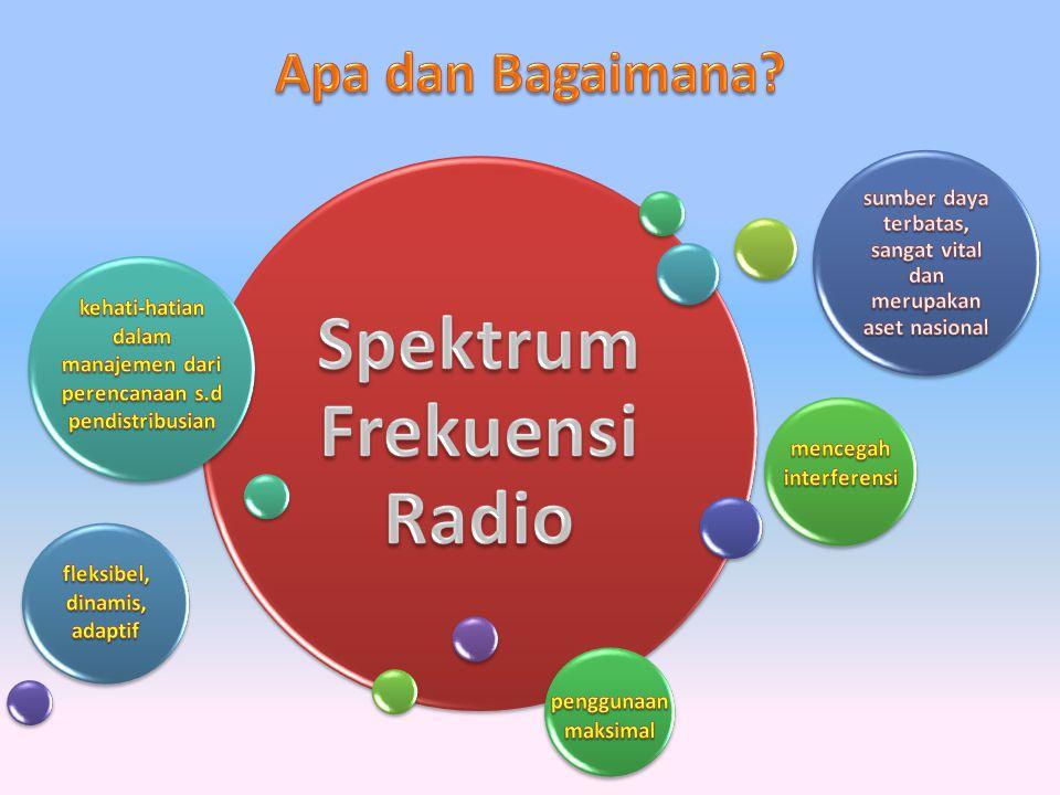 SPEKTRUM FREKUENSI RADIO 0 Hz400 GHz3000 GHz DIATUR DALAM RADIO REGULATION - I T U BELUM DIATUR SUDAH DIALOKASIKAN UNTUK 37 JENIS JASA (TERESTRIAL DAN SATELIT) VLFLFMFHFVHFUHFSHFEHF 275 GHz9 KHz TIDAK DIALOKASI- KAN 400 GHz 0 SPEKTRUM FREKUENSI RADIO SPEKTRUM FREKUENSI RADIO SPEKTRUM FREKUENSI SINAR 30 kHz300 kHz3MHz30 MHz300MHz3 GHz30 GHz 300 GHz Sonar Infra Merah Ultra Violet X rayAlphaBetha GammaGamma SPEKTRUM FREKUENSI RADIO SPEKTRUM FREKUENSI RADIO Sonar CahayaCahaya