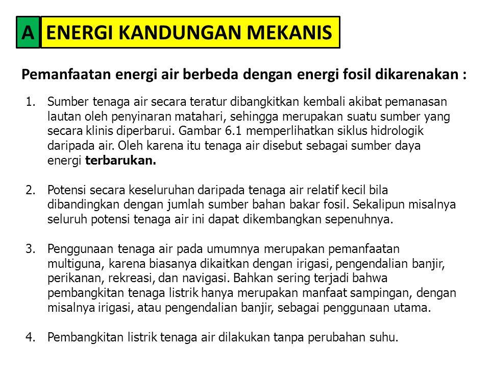 AENERGI KANDUNGAN MEKANIS 1.Sumber tenaga air secara teratur dibangkitkan kembali akibat pemanasan lautan oleh penyinaran matahari, sehingga merupakan