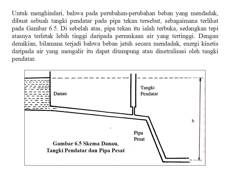 Gambar 6.5 Skema Danau, Tangki Pendatar dan Pipa Pesat Untuk menghindari, bahwa pada perubahan-perubahan beban yang mendadak, dibuat sebuah tangki pendatar pada pipa tekan tersebut, sebagaimana terlihat pada Gambar 6.5.