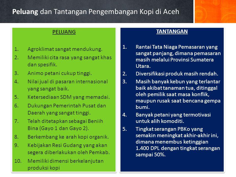 Peluang dan Tantangan Pengembangan Kopi di Aceh PELUANG 1.Agroklimat sangat mendukung. 2.Memiliki cita rasa yang sangat khas dan spesifik. 3.Animo pet