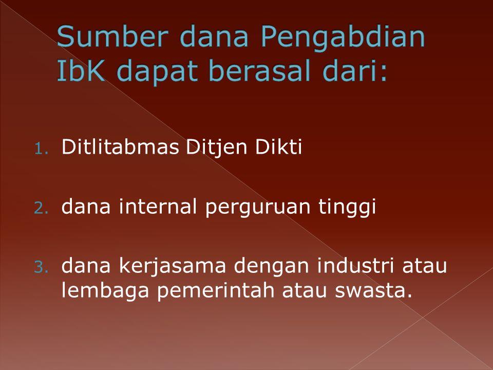 1.Ditlitabmas Ditjen Dikti 2. dana internal perguruan tinggi 3.