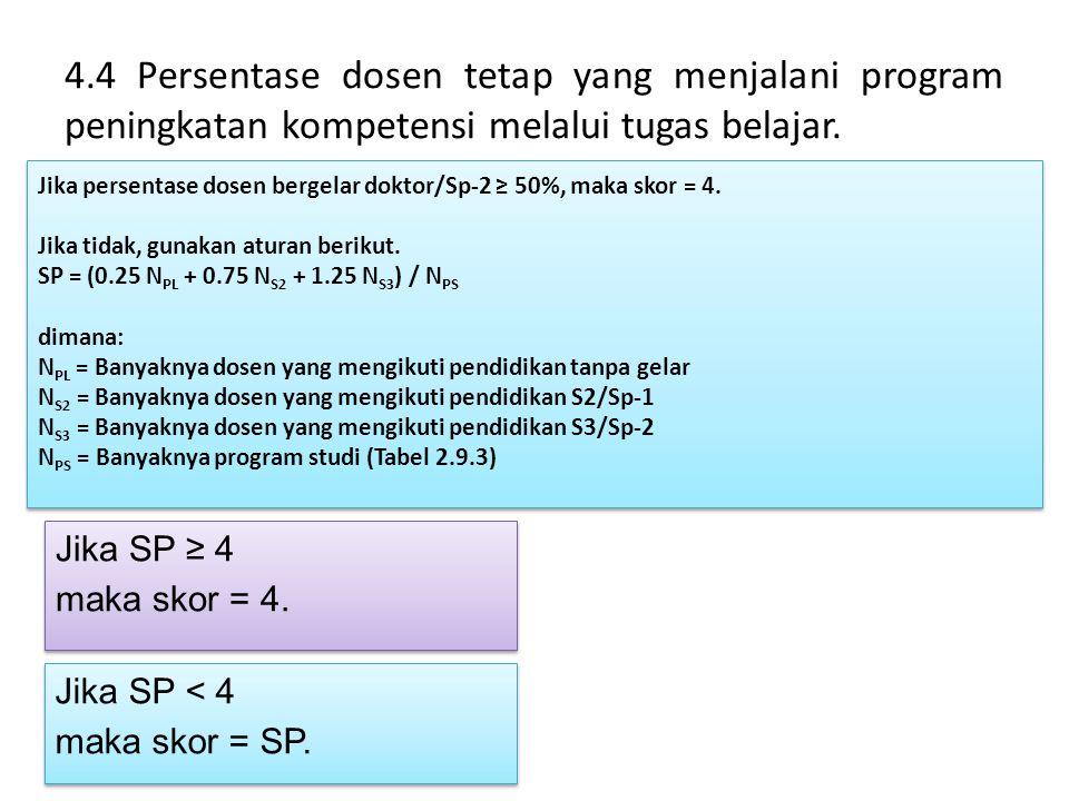 4.4 Persentase dosen tetap yang menjalani program peningkatan kompetensi melalui tugas belajar. Jika SP ≥ 4 maka skor = 4. Jika SP ≥ 4 maka skor = 4.