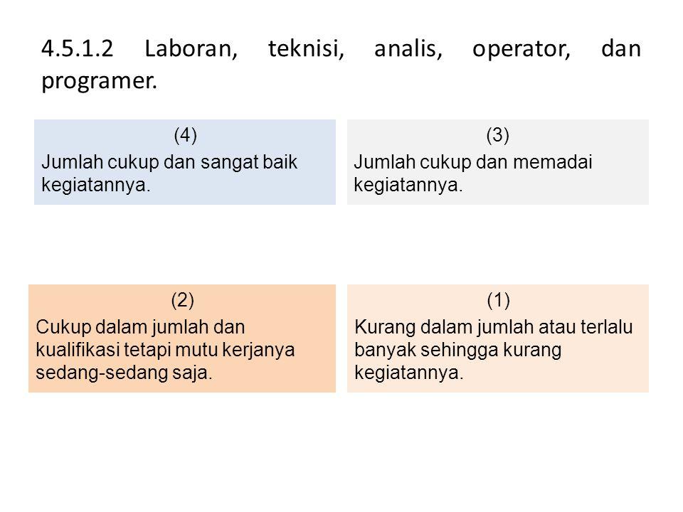4.5.1.2 Laboran, teknisi, analis, operator, dan programer. (4) Jumlah cukup dan sangat baik kegiatannya. (3) Jumlah cukup dan memadai kegiatannya. (2)