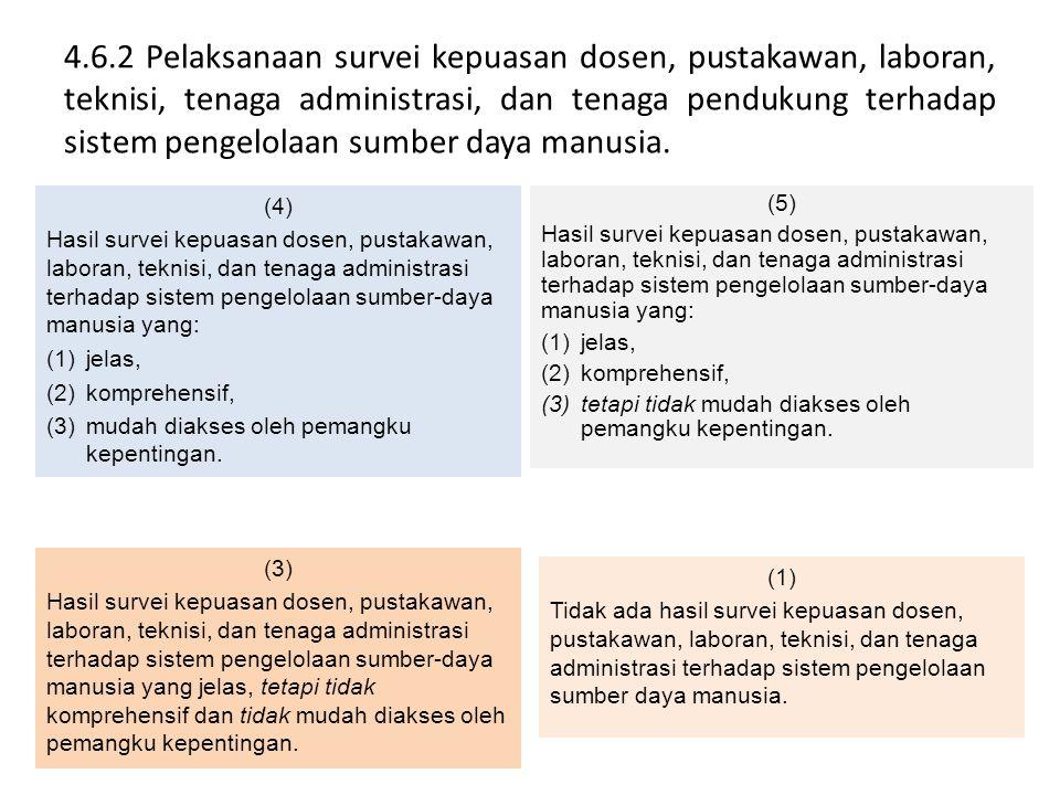 4.6.2 Pelaksanaan survei kepuasan dosen, pustakawan, laboran, teknisi, tenaga administrasi, dan tenaga pendukung terhadap sistem pengelolaan sumber da