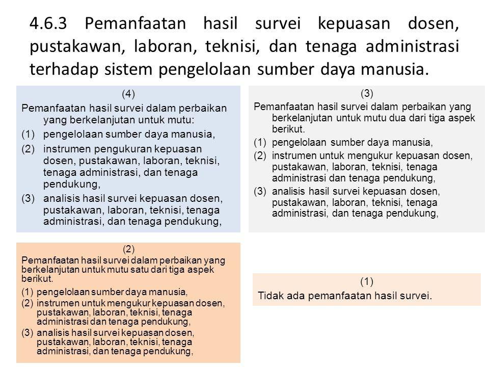 4.6.3 Pemanfaatan hasil survei kepuasan dosen, pustakawan, laboran, teknisi, dan tenaga administrasi terhadap sistem pengelolaan sumber daya manusia.