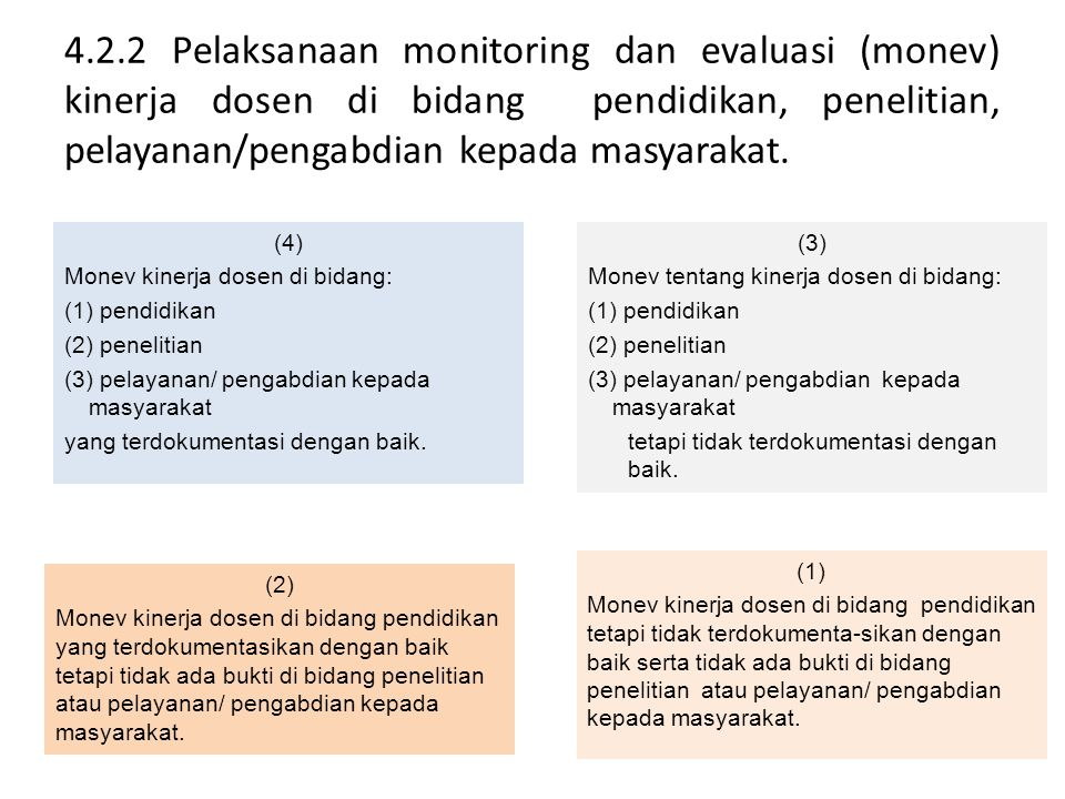 4.2.2 Pelaksanaan monitoring dan evaluasi (monev) kinerja dosen di bidang pendidikan, penelitian, pelayanan/pengabdian kepada masyarakat. (4) Monev ki