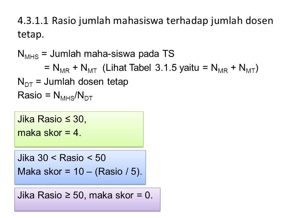 4.3.1.1 Rasio jumlah mahasiswa terhadap jumlah dosen tetap. N MHS = Jumlah maha-siswa pada TS = N MR + N MT (Lihat Tabel 3.1.5 yaitu = N MR + N MT ) N