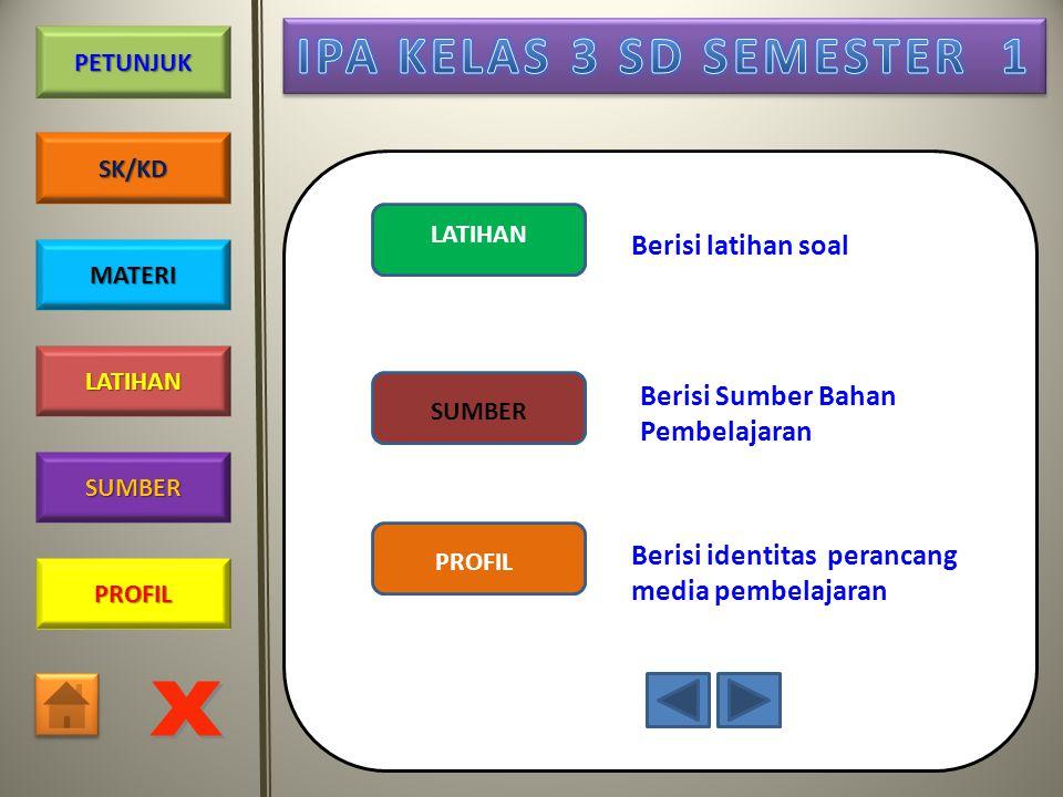 PROFIL SUMBER LATIHAN PETUNJUK SK/KD MATERI PENGANTAR PETUNJUK PENGGUNAAN PETUNJUK SK/KD MATERI Berisi petunjuk penggunaan Berisi Standar Kompetensi d