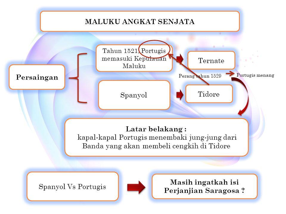 Portugis berhasil dari Ternate tahun 1575 Mempersatukan Ternate dan Tidore untuk melawan Portugis Sultan Baabullah Sultan Khaerun terbunuh akibat tipu muslihat Portugis Sultan Khaerun/Hairun Tahun 1565  Perlawanan rakyat Ternate Kedudukan Portugis di Maluku semakin kuat Isi Perjanjian Saragosa Menetap di Timor Timur Di Ambon sampai tahun 1605 Portugis
