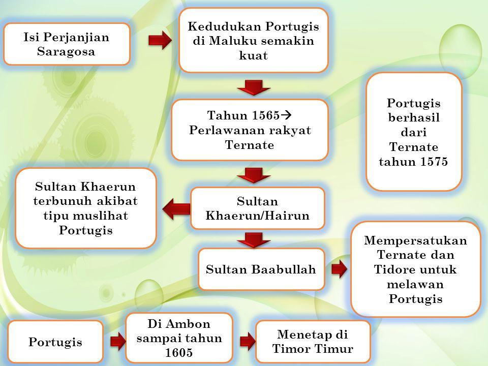 Portugis berhasil dari Ternate tahun 1575 Mempersatukan Ternate dan Tidore untuk melawan Portugis Sultan Baabullah Sultan Khaerun terbunuh akibat tipu