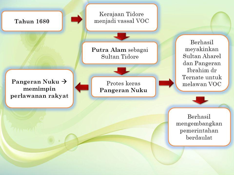 Berhasil meyakinkan Sultan Aharel dan Pangeran Ibrahim dr Ternate untuk melawan VOC Berhasil mengembangkan pemerintahan berdaulat Pangeran Nuku  memi