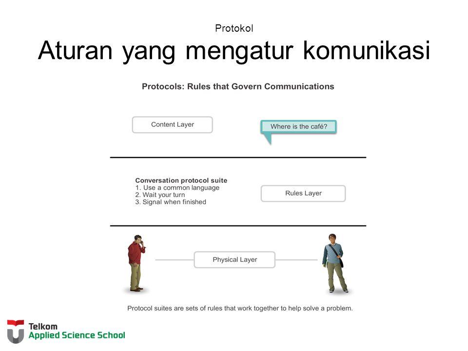 Protokol Aturan yang mengatur komunikasi