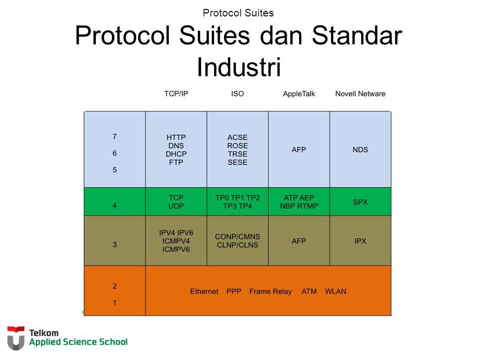 Protocol Suites Protocol Suites dan Standar Industri