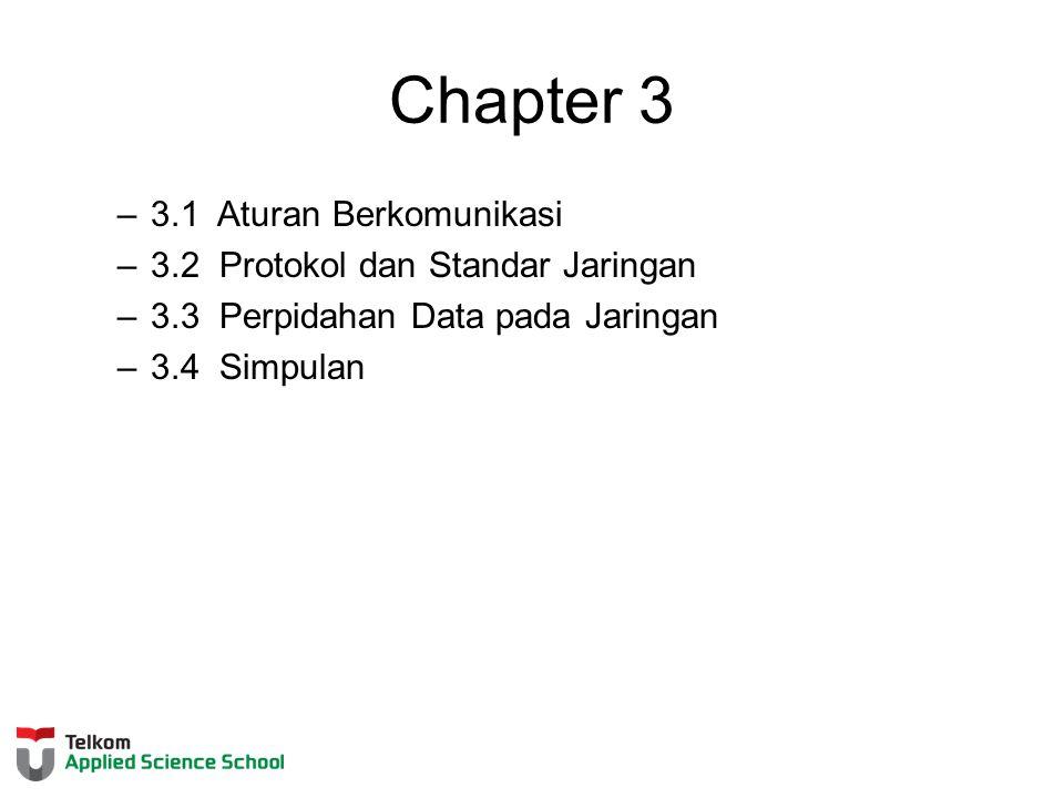 Chapter 3 –3.1 Aturan Berkomunikasi –3.2 Protokol dan Standar Jaringan –3.3 Perpidahan Data pada Jaringan –3.4 Simpulan